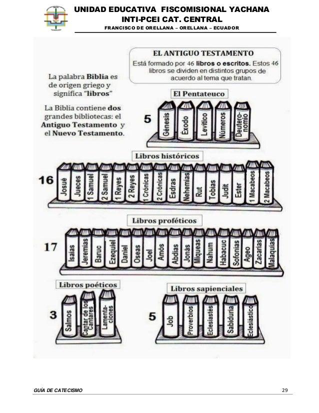 GUÍA DE CATECISMO 29 UNIDAD EDUCATIVA FISCOMISIONAL YACHANA INTI-PCEI CAT. CENTRAL FRANCISCO DE ORELLANA – ORELLANA – ECUA...