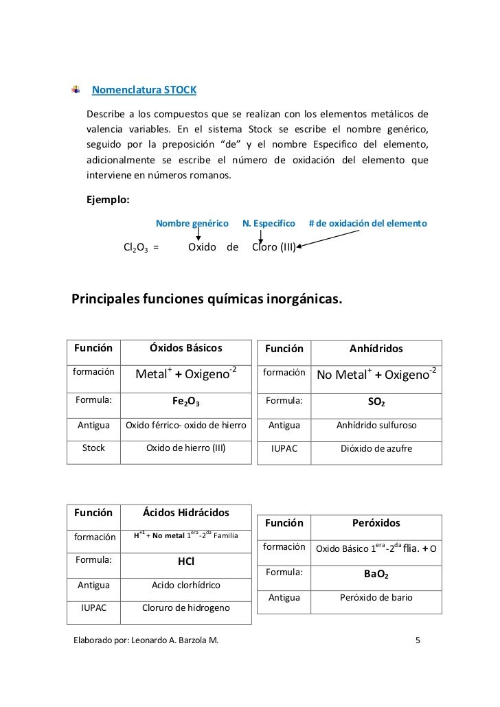 Folleto de nomenclatura qumica nivel 0 5 urtaz Choice Image