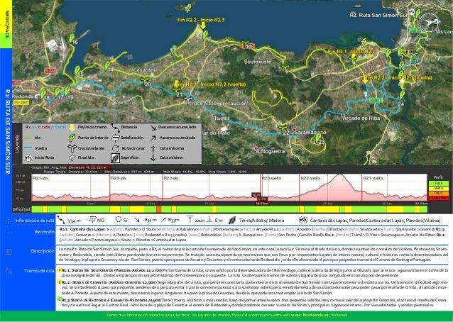 R2.1: SENDA DE SOUTOMAIOR (PAREDES-ARCADE 12,2 KM) Primer tramo de la ruta, un recorrido por la desembocadura de l Río Ver...