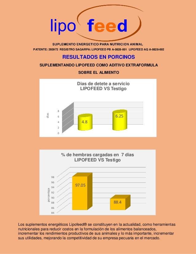 PATENTE: 293972 REGISTRO SAGARPA: LIPOFEED PB A-0828-001 LIPOFEED AQ A-0828-002 RESULTADOS EN PORCINOS SUPLEMENTANDO LIPOF...
