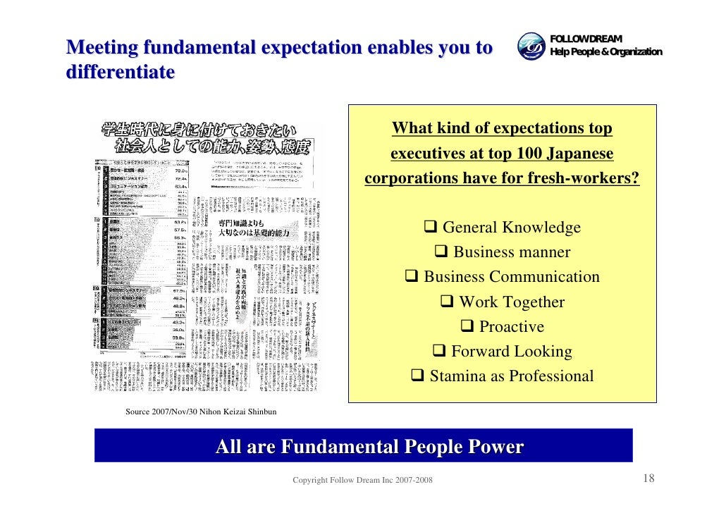 FOLLOW DREAM Meeting fundamental expectation enables you to                                                    Help People...