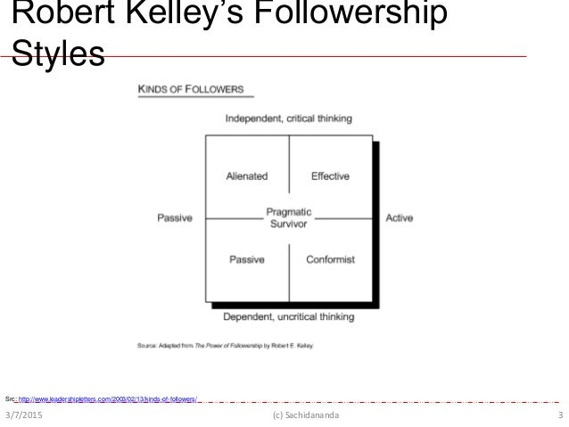 followership  barbara kellerman 3 robert kelley s followership