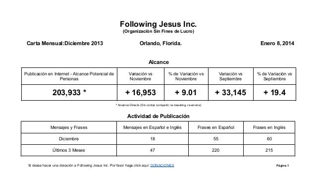 Following Jesus Inc. (Organización Sin Fines de Lucro)  Carta Mensual:Diciembre 2013  Orlando, Florida.  Enero 8, 2014  Al...