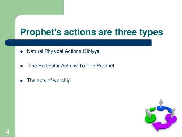 Following the prophet mohammed (pbuh)