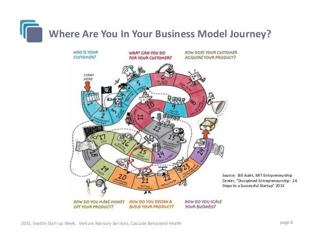 mental models in business essay Mental models are ways in which an individual processes information in there minds their mental models are of more business exploitation of models essay.