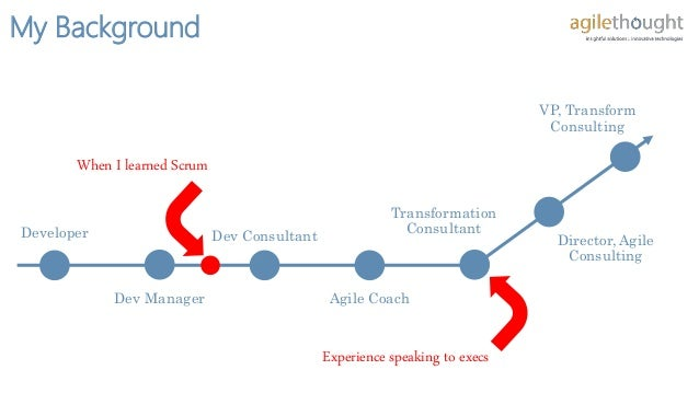 Follow the Money - How to Speak to Executives about Agile Slide 3