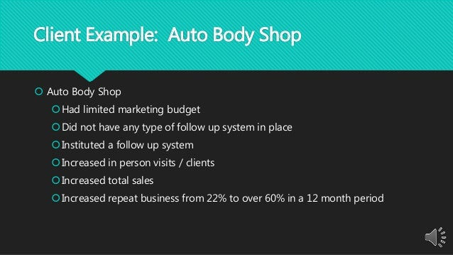 Client Example: Auto Body Shop  Auto Body Shop Had limited marketing budget Did not have any type of follow up system i...
