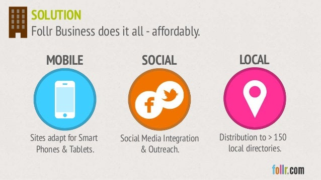Follr Business Overview Slide 3