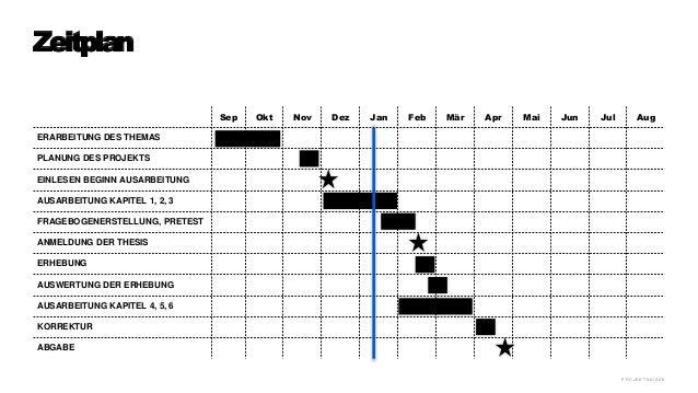 zeitplanung master thesis