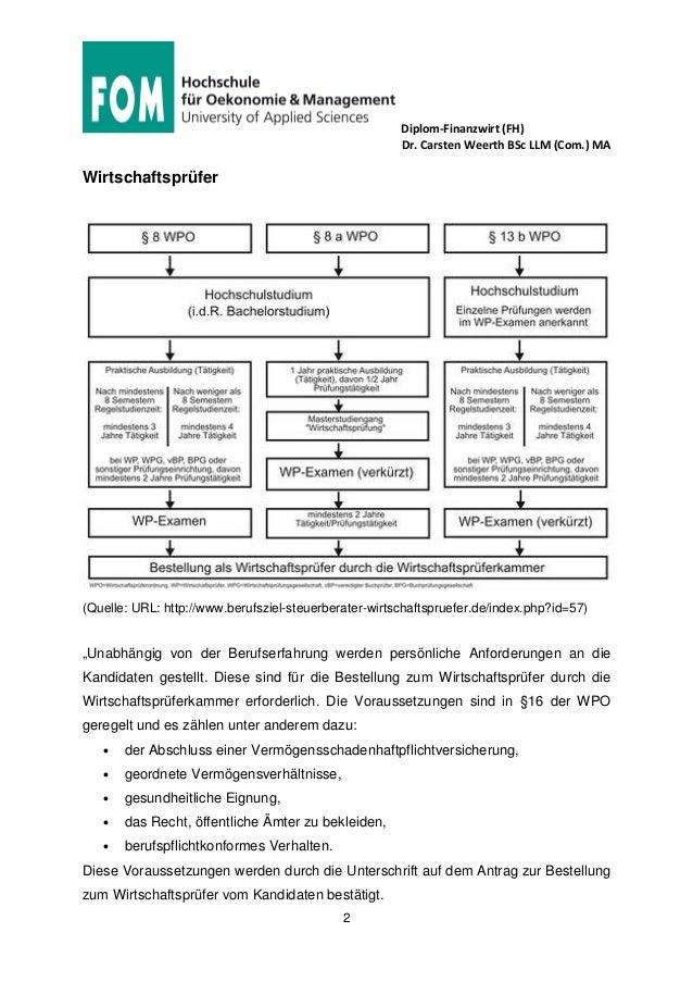 Diplom-Finanzwirt (FH) Dr. Carsten Weerth BSc LLM (Com.) MA 2 Wirtschaftsprüfer (Quelle: URL: http://www.berufsziel-steuer...