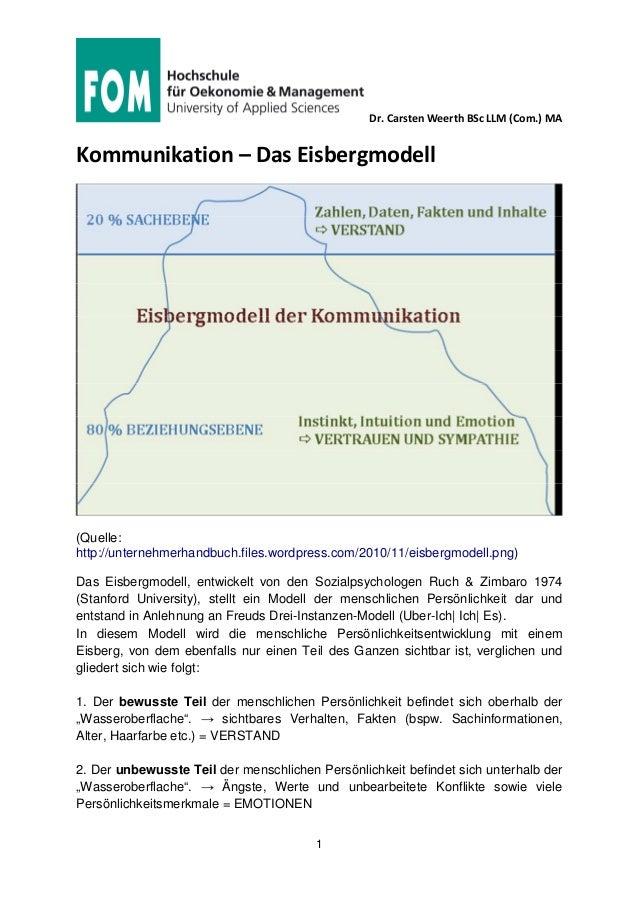 Dr. Carsten Weerth BSc LLM (Com.) MA 1 Kommunikation – Das Eisbergmodell (Quelle: http://unternehmerhandbuch.files.wordpre...