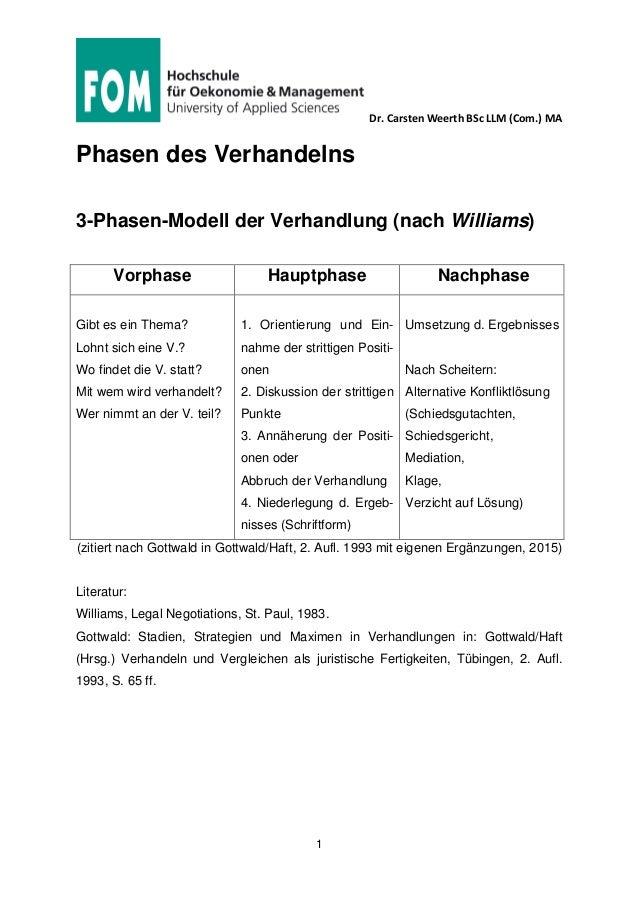 Dr. Carsten Weerth BSc LLM (Com.) MA 1 Phasen des Verhandelns 3-Phasen-Modell der Verhandlung (nach Williams) Vorphase Hau...