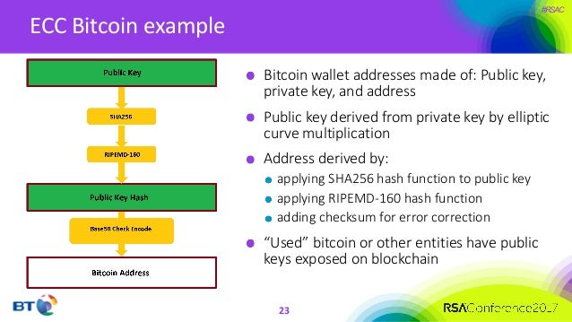 Generation 23 RSAC ECC Bitcoin Example Wallet Addresses
