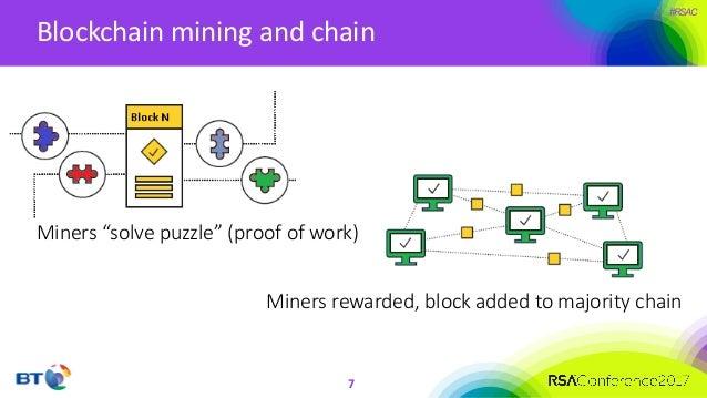 Blockchain hacked