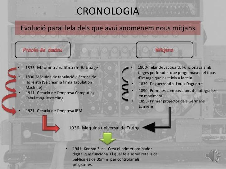 CRONOLOGIA    Evolució paral·lela dels que avui anomenem nous mitjans•    1833- Màquina analítica de Babbage              ...