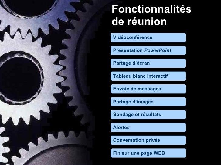 Fonctionnalités de réunion Vidéoconférence  Présentation PowerPoint  Partage d'écran  Tableau blanc interactif  Envoie de ...