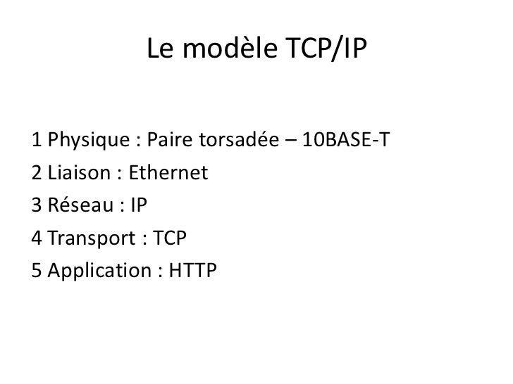 Le modèle TCP/IP<br />1 Physique : Paire torsadée – 10BASE-T<br />2 Liaison : Ethernet<br />3 Réseau : IP<br />4 Transport...