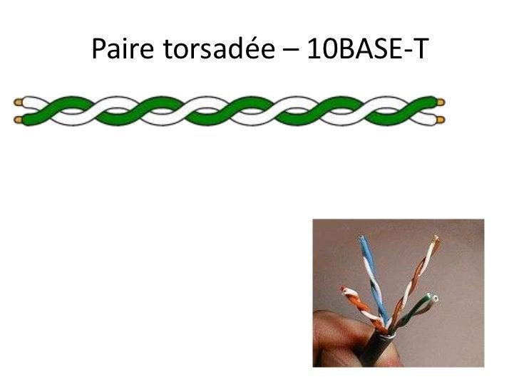 Paire torsadée – 10BASE-T<br />