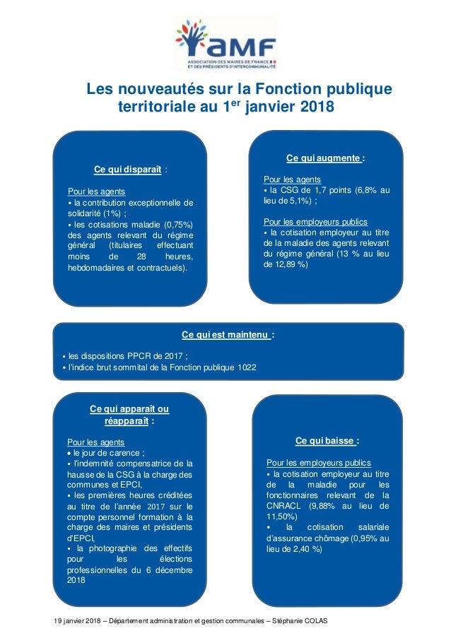 Fonction Publique Territoriale 2018 Amf