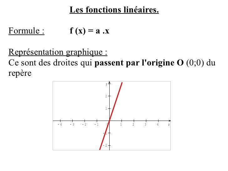 Fonctions LinéAires Et Affines Slide 1