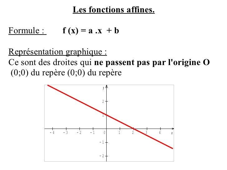 Fonctions LinéAires Et Affines Slide 2