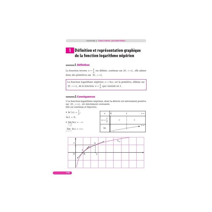 CHAPITRE 5 FONCTIONS LOGARITHMES    1 Définition et représentation graphique      de la fonction logarithme népérien      ...