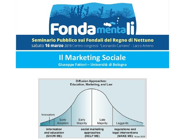Il Marketing Sociale Giuseppe Fattori – Università di Bologna N.Lee 2019