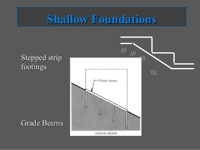 Strip footing vs grade beam