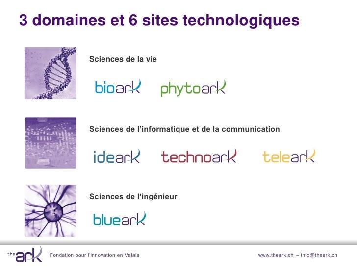 6 sites technologiques en Valais    Fondation pour l'innovation en Valais   www.theark.ch – info@theark.ch