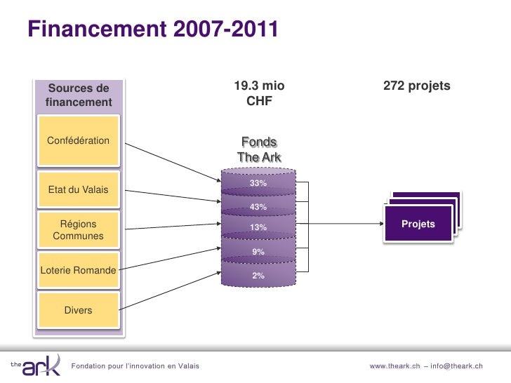 Complémentarité pour les PME                                                                     PME                      ...