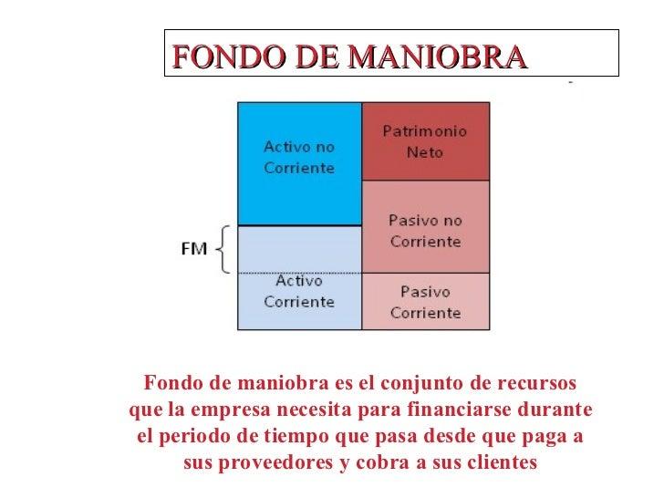 FONDO DE MANIOBRA  Fondo de maniobra es el conjunto de recursosque la empresa necesita para financiarse durante el periodo...