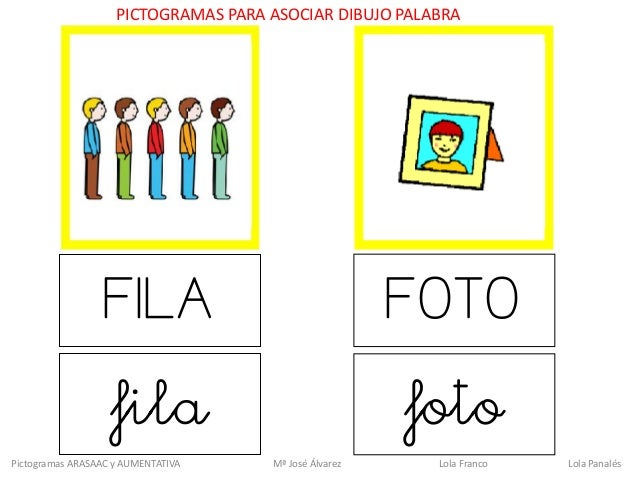 filaFILAPICTOGRAMAS PARA ASOCIAR DIBUJO PALABRAPictogramas ARASAAC y AUMENTATIVA Mª José Álvarez Lola Franco Lola Panalésf...
