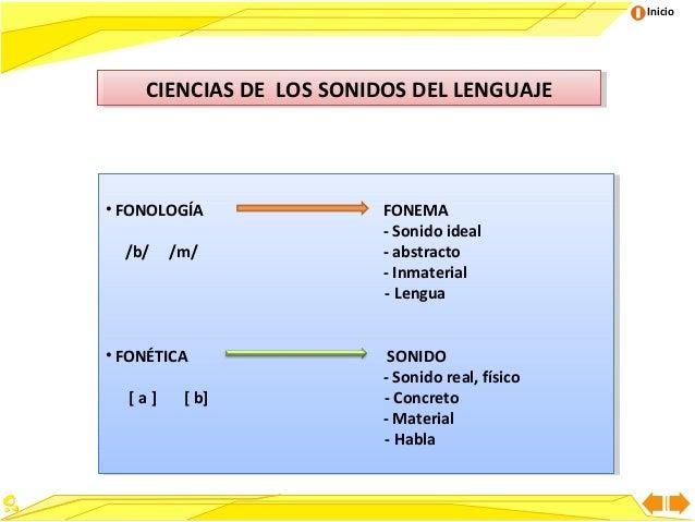 Fonética y fonologia Slide 2