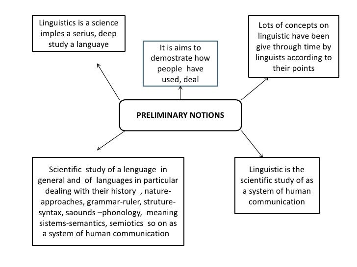 Linguistics is a science                              Lots of concepts onimples a serius, deep             .              ...