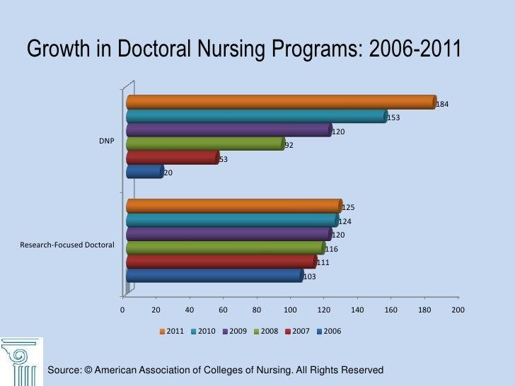 220 Nursing Bullets: Fundamentals of Nursing Reviewer 1
