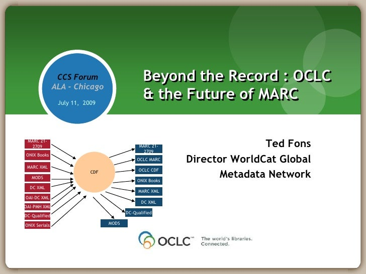 Beyond the Record : OCLC & the Future of MARC<br />Ted Fons<br />Director WorldCat Global Metadata Network<br />MARC 21-<b...