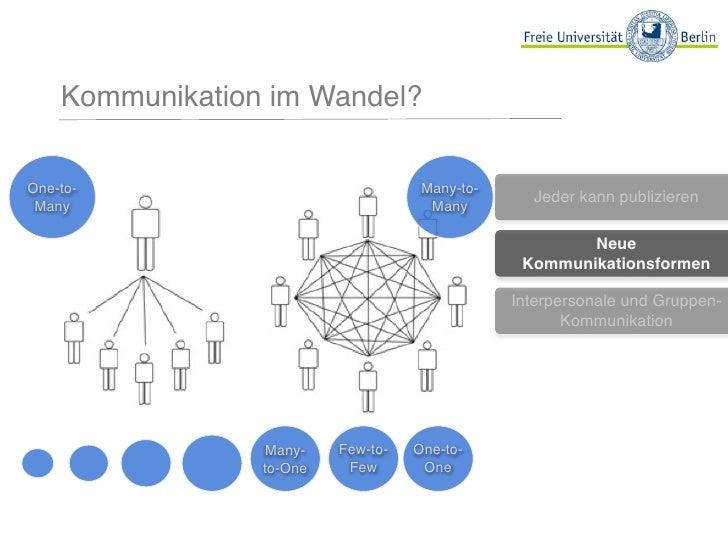 Brief Und Kommunikation Im Wandel : Medien im wandel