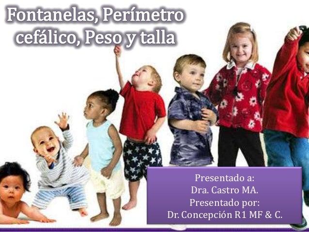 Presentado a:      Dra. Castro MA.     Presentado por:Dr. Concepción R1 MF & C.