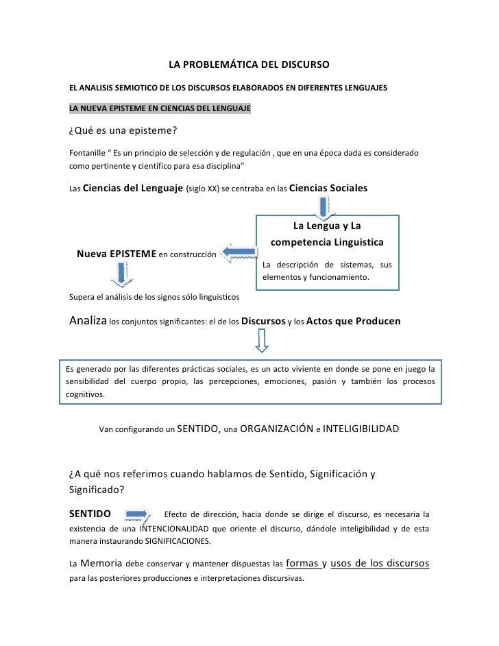 LA PROBLEMÁTICA DEL DISCURSOEL ANALISIS SEMIOTICO DE LOS DISCURSOS ELABORADOS EN DIFERENTES LENGUAJESLA NUEVA EPISTEME EN ...