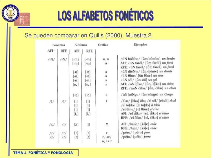 Se pueden comparar en Quilis (2000). Muestra 2     TEMA 1. FONÉTICA Y FONOLOGÍA