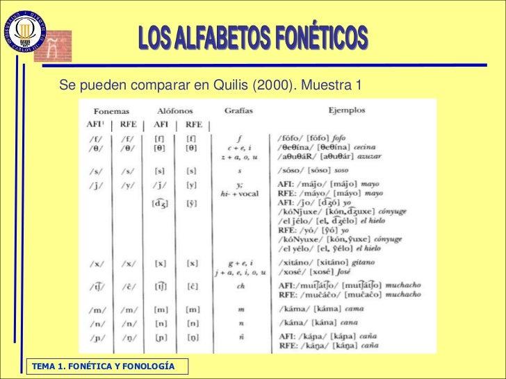 Se pueden comparar en Quilis (2000). Muestra 1     TEMA 1. FONÉTICA Y FONOLOGÍA
