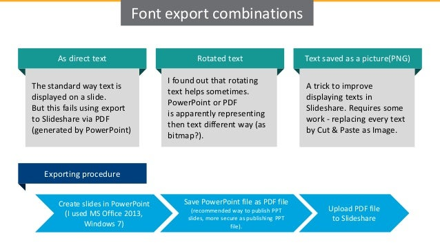 font problem slideshare pdf ppt