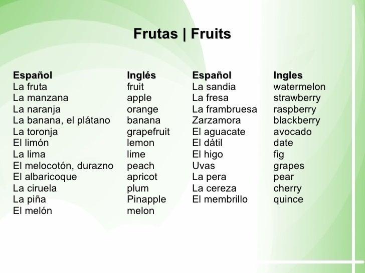 Alimentos food - Alimentos en ingles vocabulario ...
