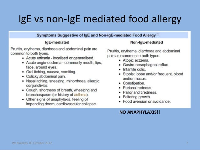 Oral Allergy Syndrome Food List