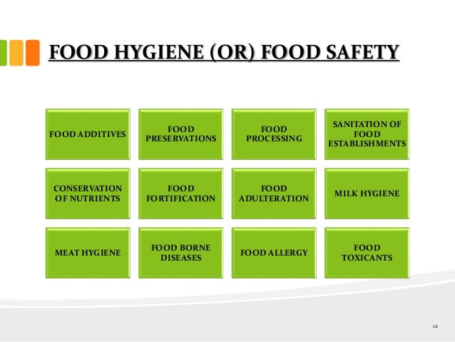 Food Safety in India - Public Health Issue