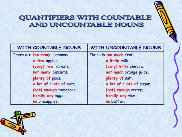 Food and containers countable and uncountable nouns for Cuisine sentence