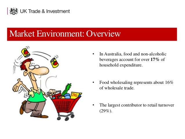 Food and drink import regulations in Australia