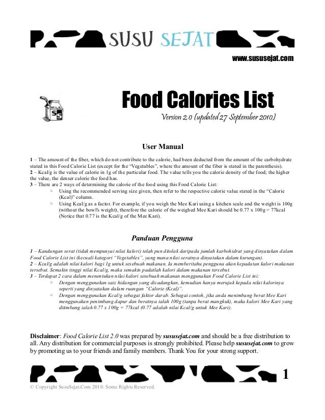 www.sususejat.comFood Calories ListVersion 2.0 (updated 27 September 2010)User Manual1 – The amount of the fiber, which do...