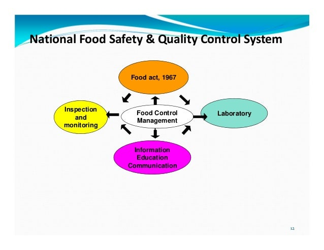 international food safety and quality network autos post