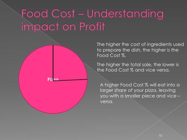 beverage cost definition